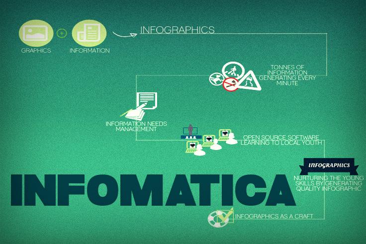 infomatica